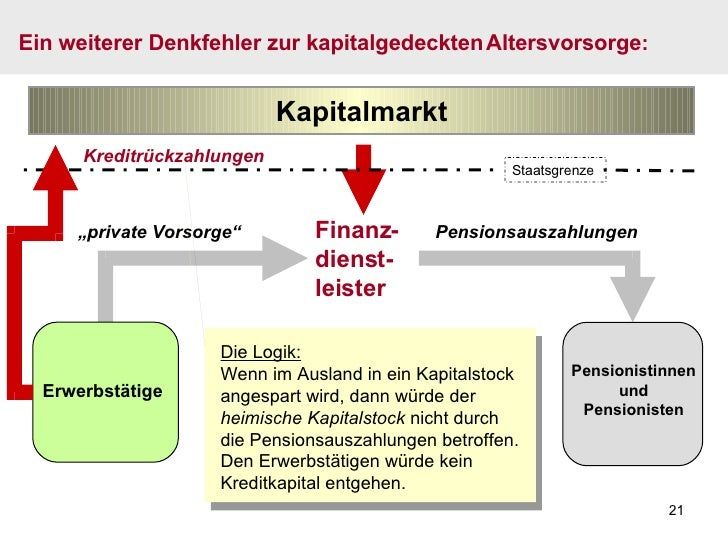"""Finanz- dienst- leister """" private Vorsorge"""" Pensionsauszahlungen Die Logik: Wenn im Ausland in ein Kapitalstock angespart ..."""