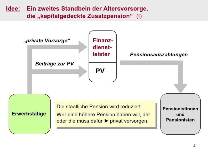 """PV Finanz- dienst- leister Idee:   Ein zweites Standbein der Altersvorsorge, die """"kapitalgedeckte Zusatzpension""""  (I) Die ..."""