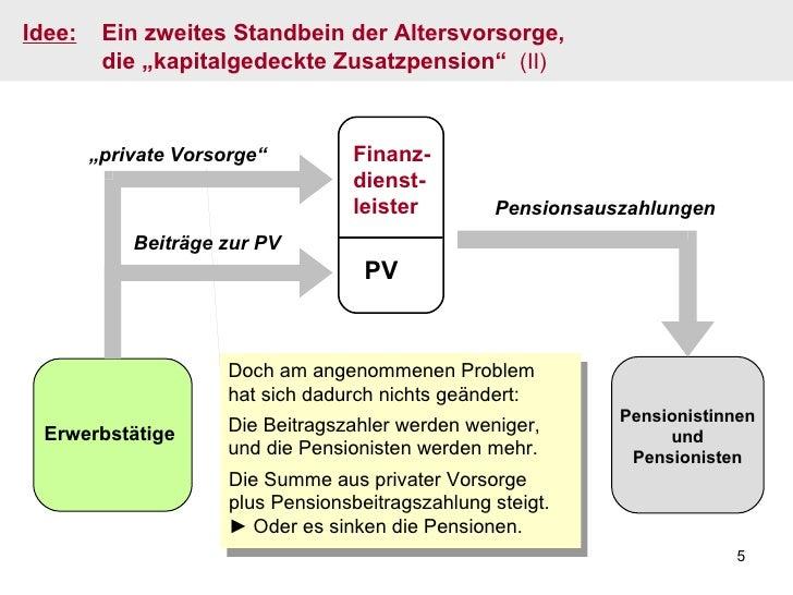 Doch am angenommenen Problem hat sich dadurch nichts geändert: Die Beitragszahler werden weniger, und die Pensionisten wer...