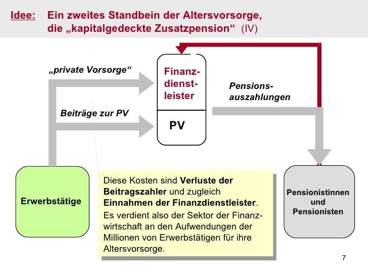 """"""" private Vorsorge"""" Idee:   Ein zweites Standbein der Altersvorsorge, die """"kapitalgedeckte Zusatzpension""""  (IV) Pensions-a..."""