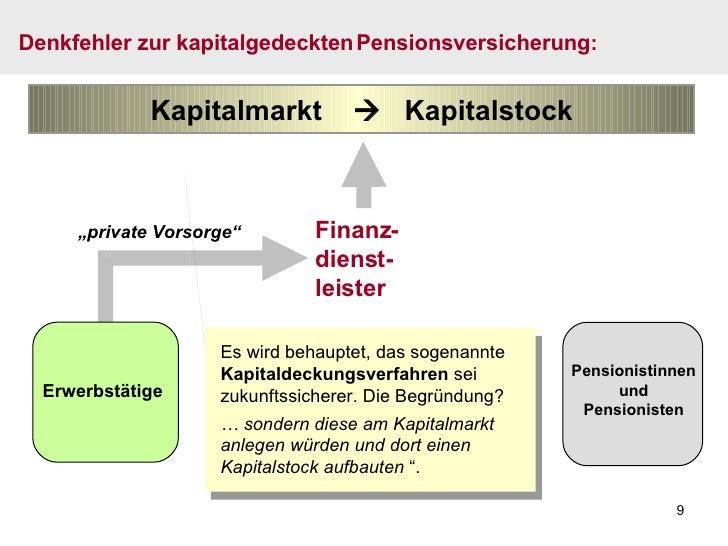 """Finanz- dienst- leister """" private Vorsorge"""" Denkfehler zur kapitalgedeckten   Pensionsversicherung : Pensionistinnen und P..."""