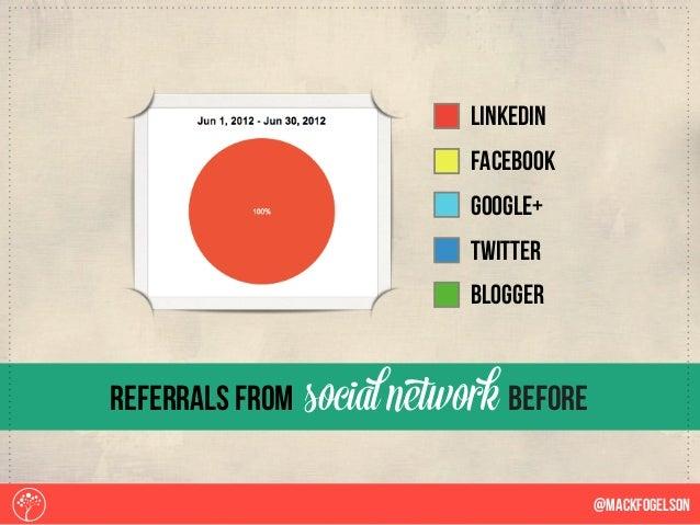 referrals from socialnetwork before @Mackfogelson LinkedIn Facebook Google+ TWitter Blogger