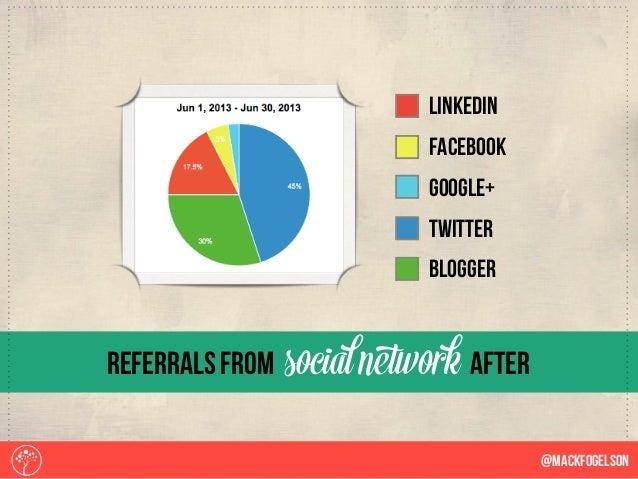 @Mackfogelson LinkedIn Facebook Google+ TWitter Blogger referrals from socialnetwork after