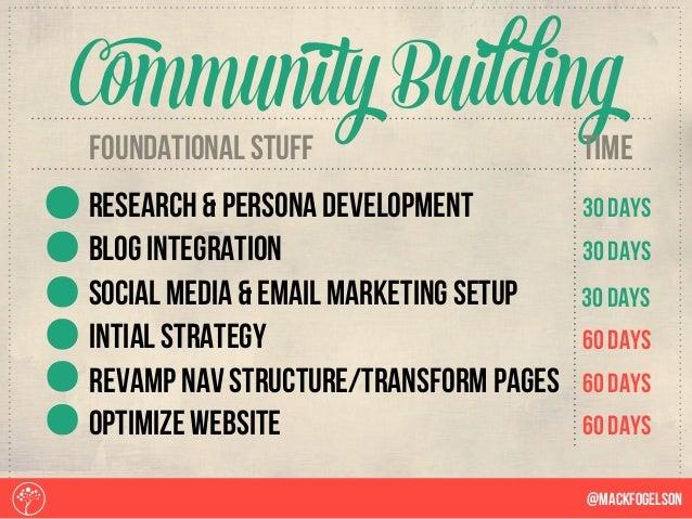 @Mackfogelson Community Building Foundational stuff Time research & persona development Blog Integration social media & em...