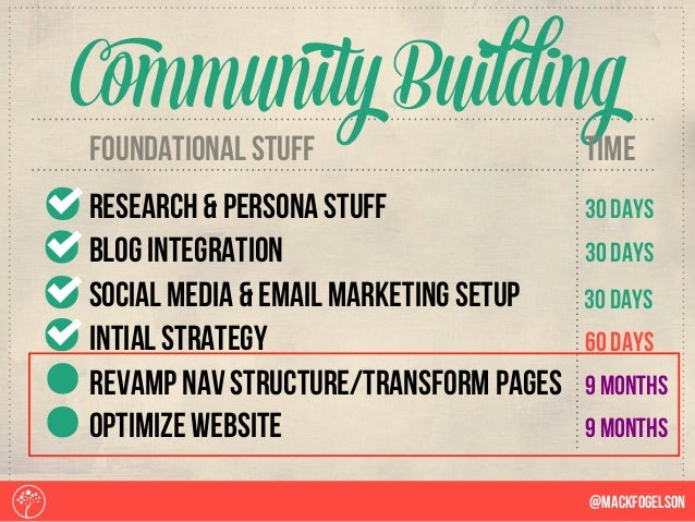 @Mackfogelson Community Building Foundational stuff Time research & persona stuff Blog Integration social media & email ma...
