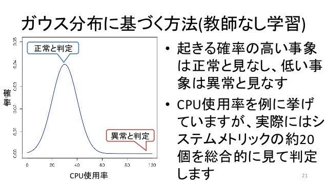 ガウス分布に基づく方法(教師なし学習) 21 異常と判定 正常と判定 • 起きる確率の高い事象 は正常と見なし、低い事 象は異常と見なす • CPU使用率を例に挙げ ていますが、実際にはシ ステムメトリックの約20 個を総合的に見...