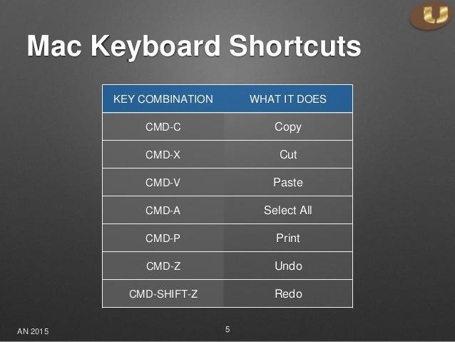 shortcut for cut paste on mac