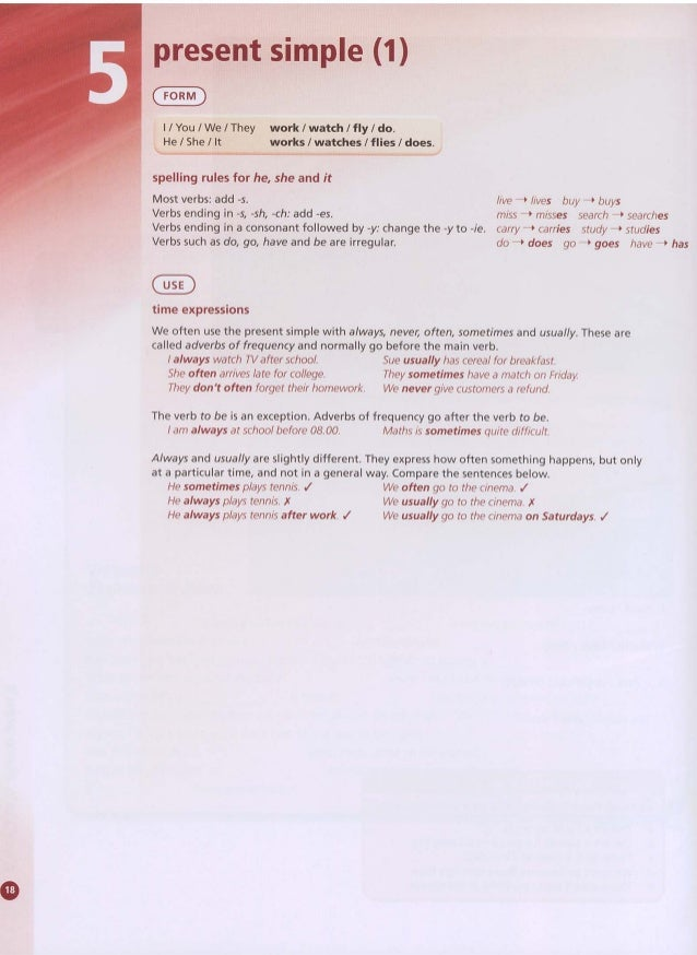 Macmillan English Grammar In Context Pdf