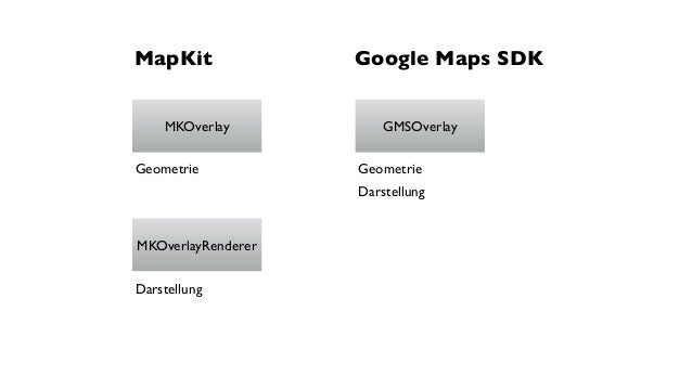 MapKit Google Maps SDK  +[MKPolygon  polygonWithCoordinates:count:]  [[GMSPolygon alloc] init]  polygon.path  polygon.fill...