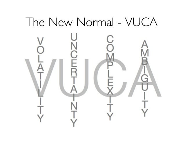 The New Normal - VUCA