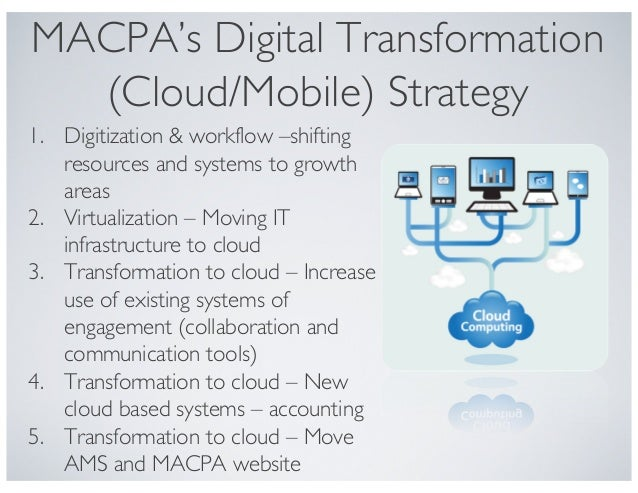 MACPA's Digital Transformation (Cloud/Mobile) Strategy 1. Digitization & workflow –shifting resources and systems to growt...