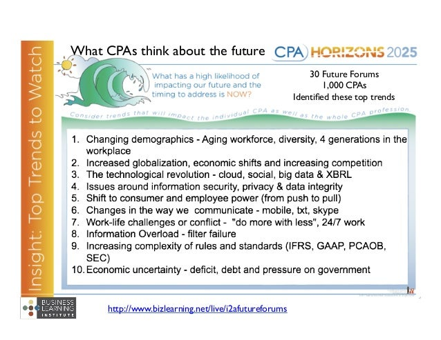 What CPAs think about the future                                                               30 Future Forums         ...