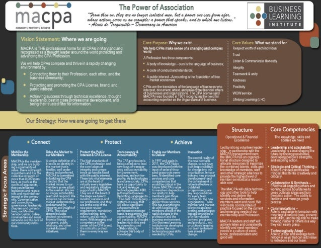 MACPA Strategy on a Page - Alignment