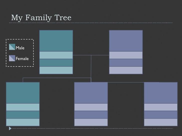 My Family Tree Male Female