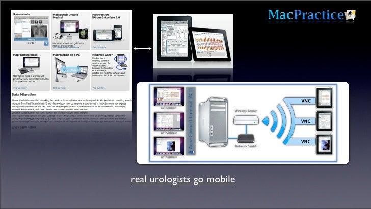iPad & MacPractice in Practice