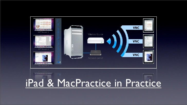 Access MacPractice anywhere within your office with      the iPad's portable, wireless, touch-screen.