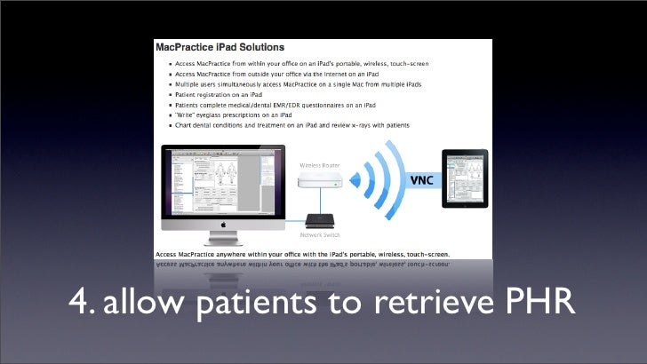 4. allow patients to retrieve PHR