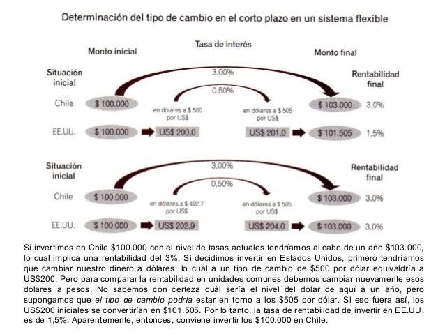 Si invertimos en Chile $100.000 con el nivel de tasas actuales tendríamos al cabo de un año $103.000,lo cual implica una r...