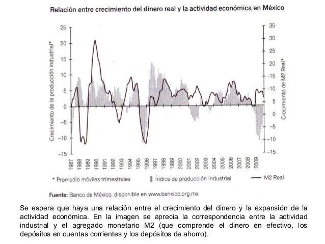 Se espera que haya una relación entre el crecimiento del dinero y la expansión de laactividad económica. En la imagen se a...
