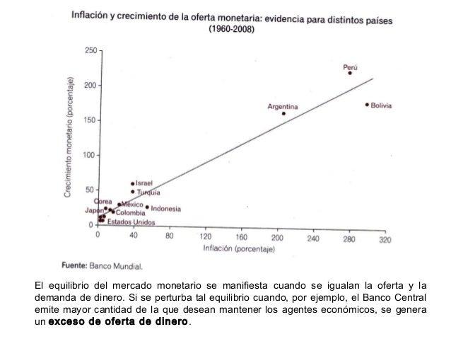 El equilibrio del mercado monetario se manifiesta cuando se igualan la oferta y lademanda de dinero. Si se perturba tal eq...
