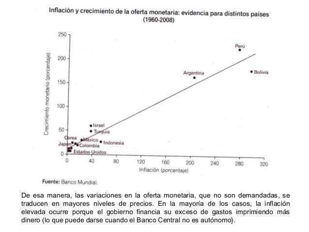 De esa manera, las variaciones en la oferta monetaria, que no son demandadas, setraducen en mayores niveles de precios. En...