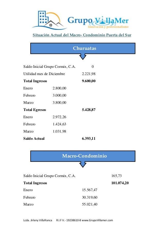 Situación Actual del Macro- Condominio Puerta del Sur                                          ChuruatasSaldo Inicial Grup...