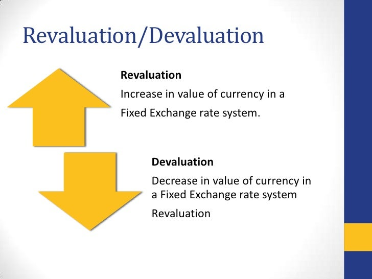 the reltaionship between devaluation and inflation Miscellaneous essays: the reltaionship between devaluation and inflation.