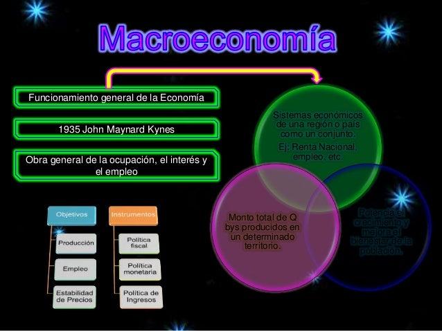 Funcionamiento general de la EconomíaSistemas económicosde una región o paíscomo un conjunto.Ej: Renta Nacional,empleo, et...