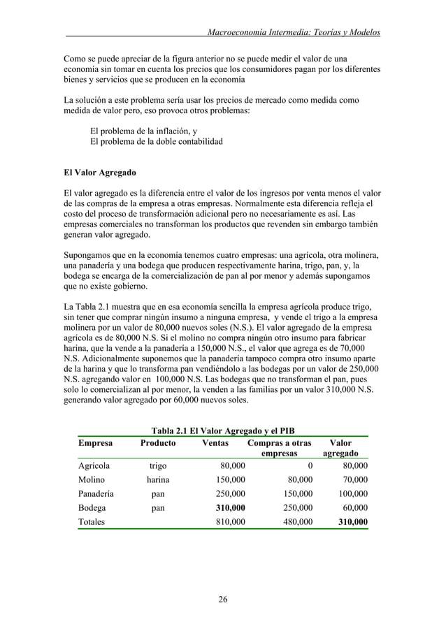 . Macroeconomía Intermedia: Teorías y Modelos Como se puede apreciar de la figura anterior no se puede medir el valor de u...