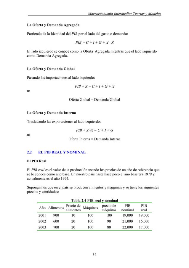 . Macroeconomía Intermedia: Teorías y Modelos La Oferta y Demanda Agregada Partiendo de la identidad del PIB por el lado d...