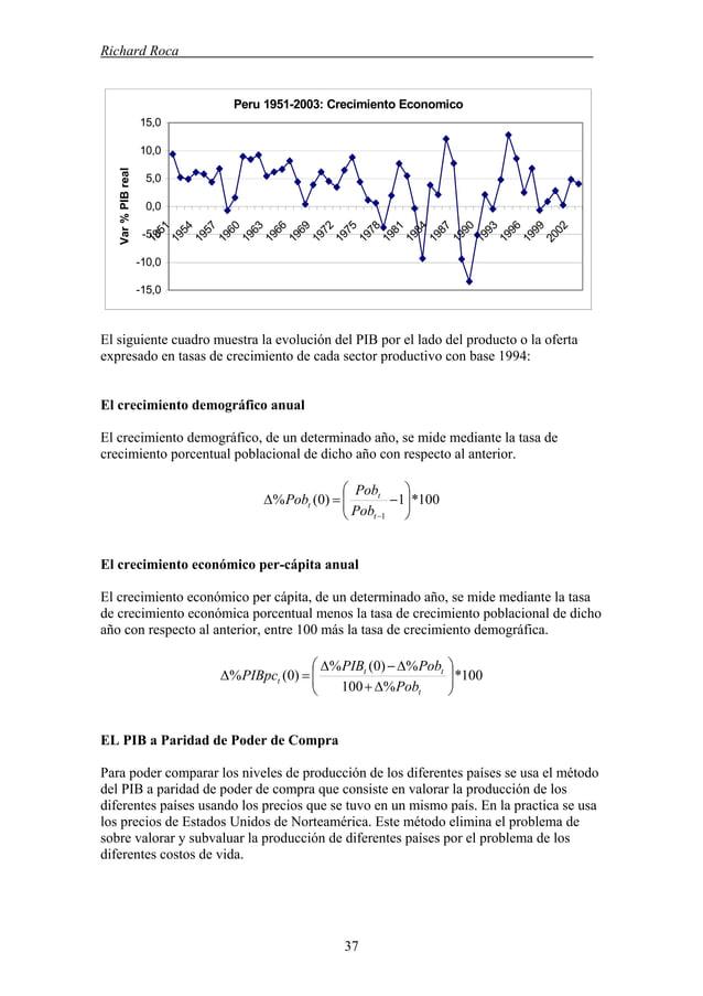 Richard Roca . Peru 1951-2003: Crecimiento Economico -15,0 -10,0 -5,0 0,0 5,0 10,0 15,0 1951 1954 1957 1960 1963 1966 1969...