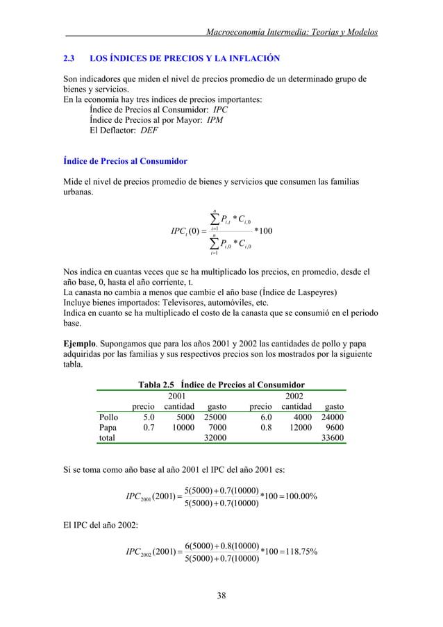 . Macroeconomía Intermedia: Teorías y Modelos 2.3 LOS ÍNDICES DE PRECIOS Y LA INFLACIÓN Son indicadores que miden el nivel...