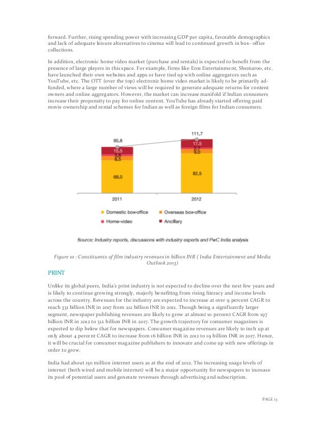 comparison of macroeconomic factors of india Find out about current and projected economic growth in pakistan and compare the data with other developing countries in south asia.