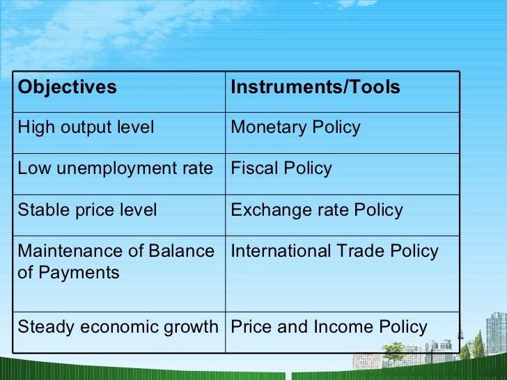 appraise macro economic objectives of fiscal policy in nigeria The economic policy of governments covers the systems or economic growth sometimes other objectives who proposed that fiscal policy could be used actively.