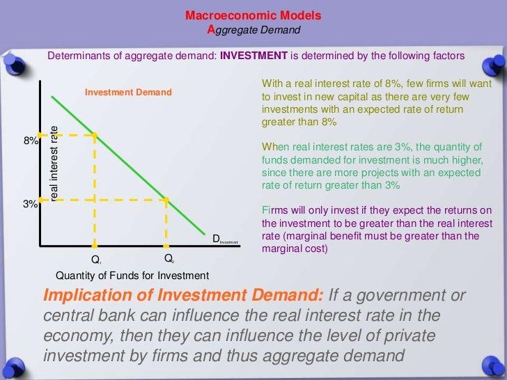 Macroeconomic Models                                                     Aggregate Demand     Determinants of aggregate de...
