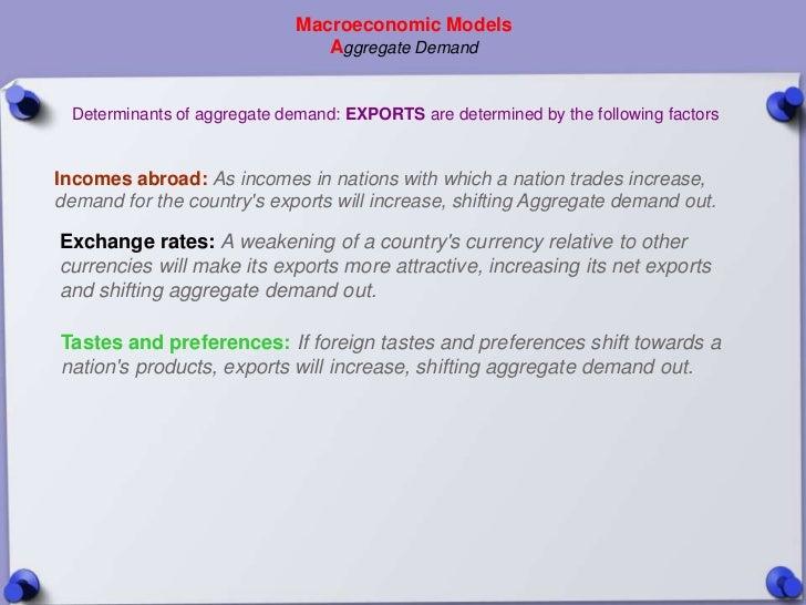 Macroeconomic Models                                Aggregate Demand Determinants of aggregate demand: EXPORTS are determi...