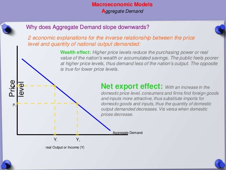 Macroeconomic Models                                              Aggregate Demand        Why does Aggregate Demand slope ...