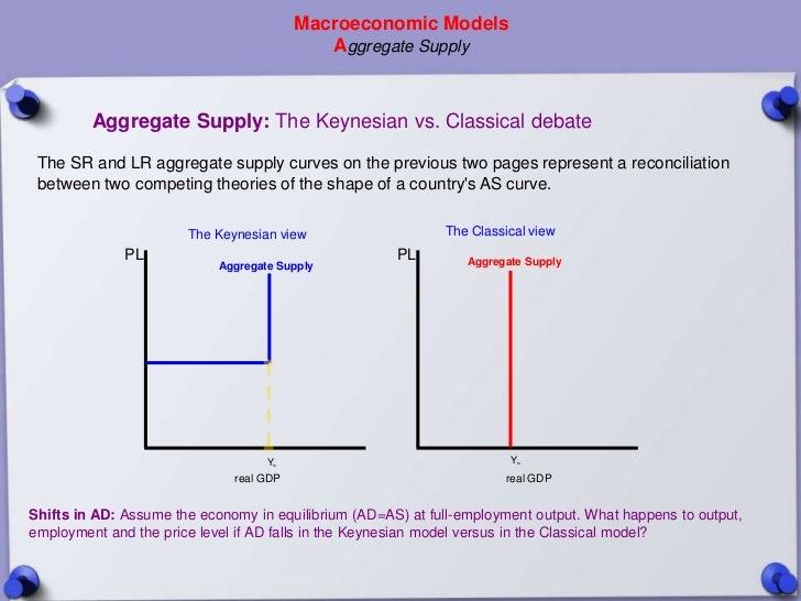 Macroeconomic Models                                             Aggregate Supply         Aggregate Supply: The Keynesian ...