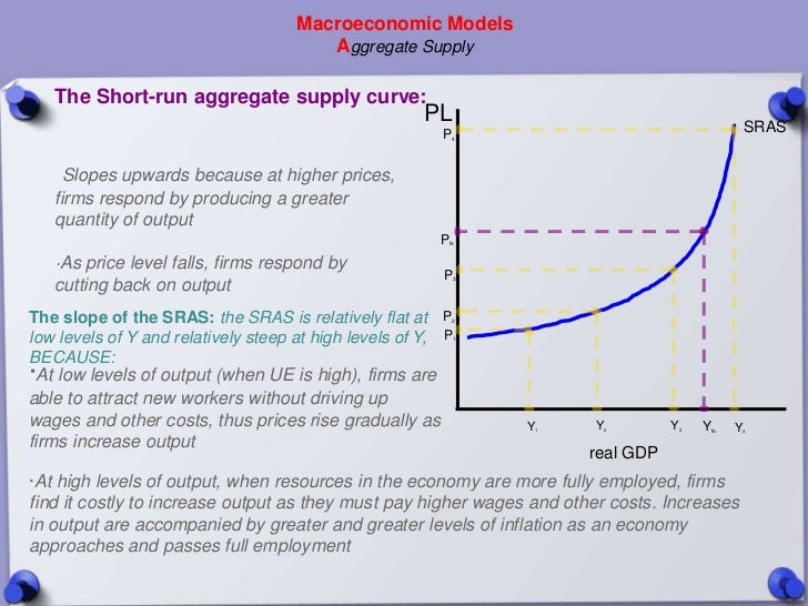 Macroeconomic Models                                        Aggregate Supply   The Short-run aggregate supply curve:      ...