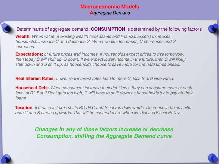 Macroeconomic Models                                       Aggregate DemandDeterminants of aggregate demand: CONSUMPTION i...