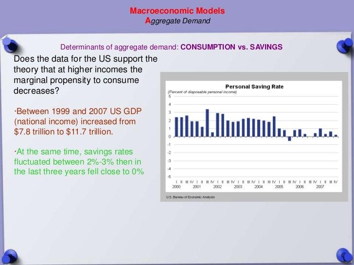 Macroeconomic Models                                    Aggregate Demand             Determinants of aggregate demand: CON...
