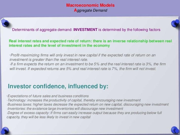 Macroeconomic Models                                        Aggregate Demand   Determinants of aggregate demand: INVESTMEN...