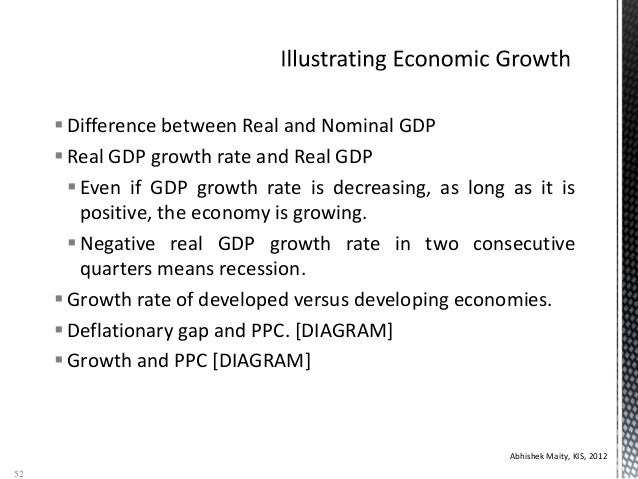 real and nominal gdp difference