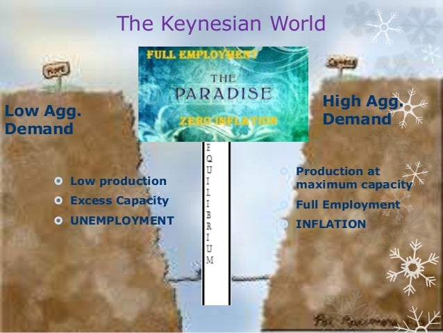 """a look at the keynesian theory and unemployment in the context of macroeconomics The pre-keynesian economist  32 thoughts on """" macroeconomics from a pre-keynesian  as keynes does in the general theory, that unemployment."""