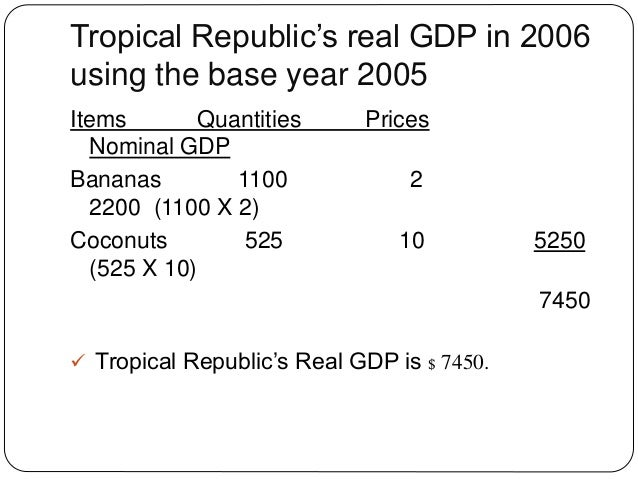 nominal gdp is 7500 10