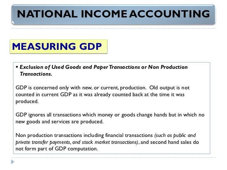 GDP and National Income Accounting
