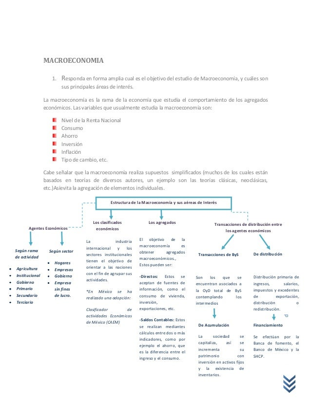 MACROECONOMIA                   1.   Responda en forma amplia cual es el objetivo del estudio de Macroeconomía, y cuáles s...