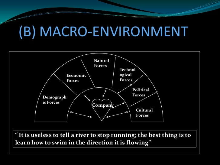 1 what macroenvironmental forces affect the banking industry According to porter's 5 forces framework, the intensity of rivalry among firms is one of the main forces that shape the competitive structure of an industry porter's intensity of rivalry in an industry affects the competitive environment and influences the ability of existing firms to achieve profitability.