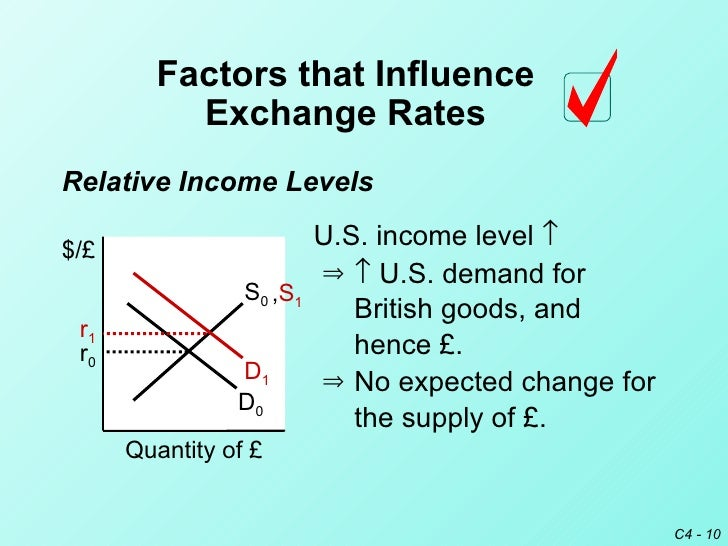 factors that determine the currency exchange Economic factors influencing currency trading understanding how the economies of different countries interplay and affect exchange rates is an important factor.
