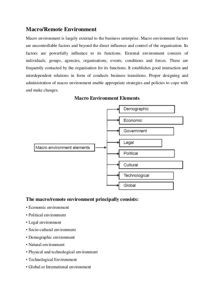 external environment factors of organisation